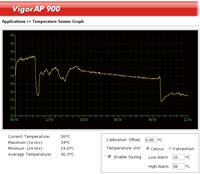 Local Temperature Logging and Alarm