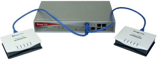 A pair of Vigor 120 modems providing connectivity to two ADSL lines for load-balancing with a Vigor 2950 firewall