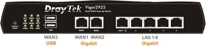 Vigor 2925 front panel sockets