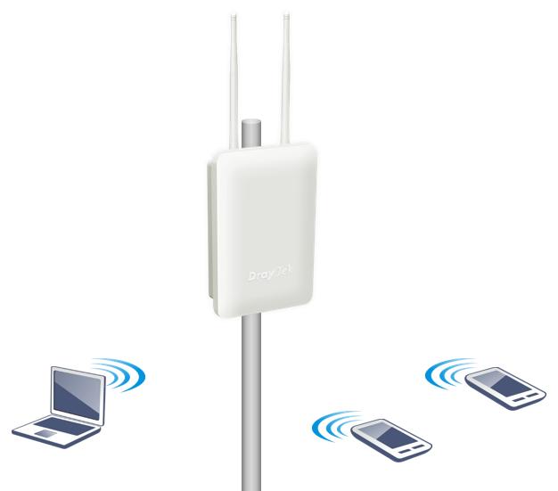 High power outdoor wireless access point