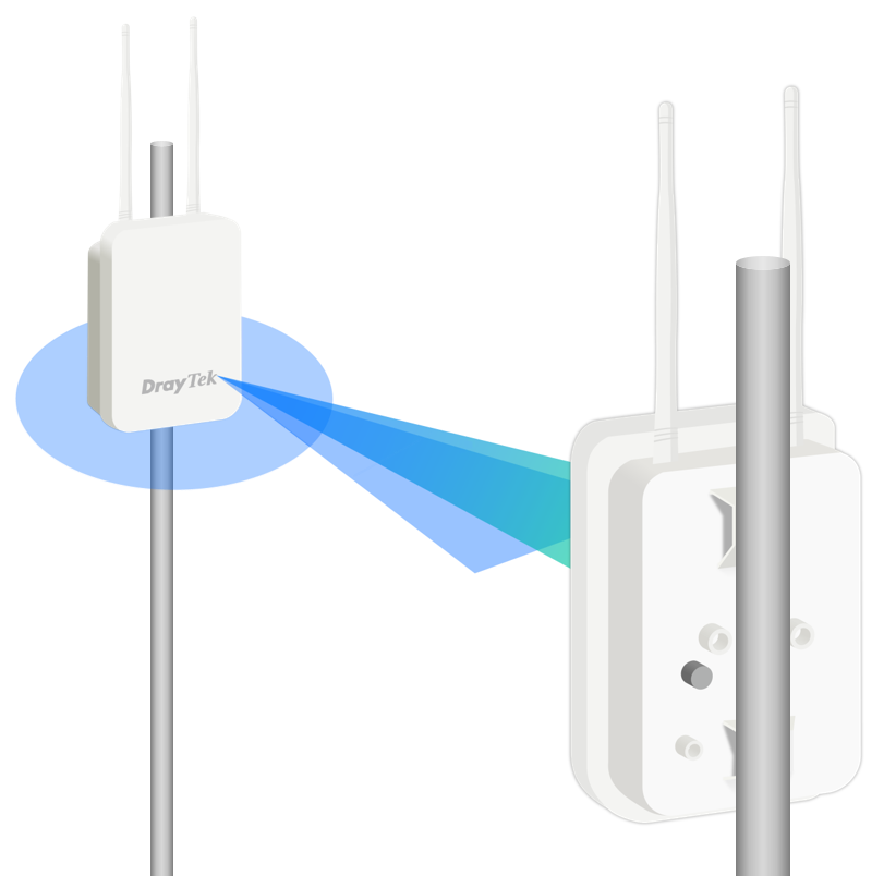 Directional Antenna for long distance wireless links