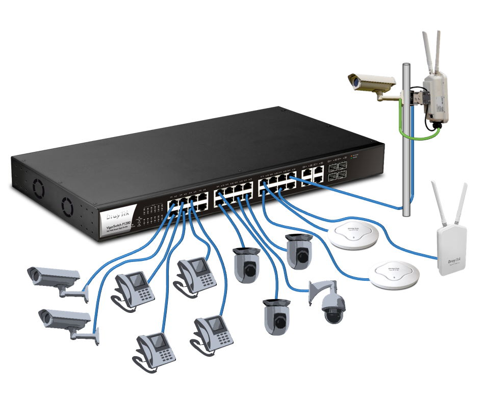 PoE Power on DrayTek devices